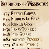 Incumbents of Wiston
